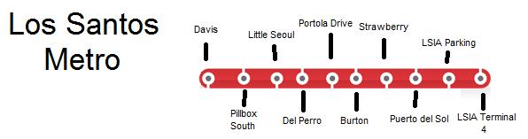 Archivo:Linea de metro de los santos.png