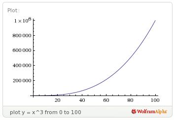 Archivo:Grafico-exp crec medio 2.png