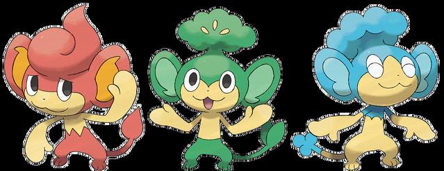 Archivo:Trio de Monos.png