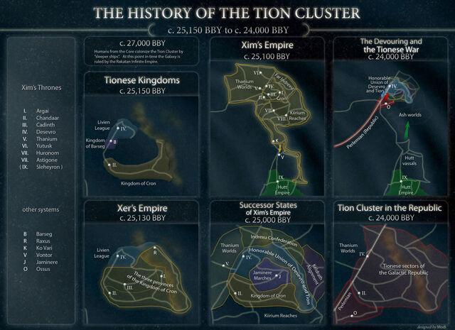 Archivo:Tion History.jpg