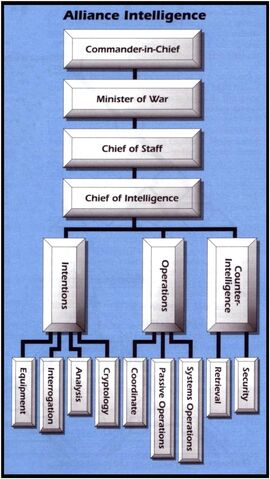 Archivo:Alliance Intelligence2.jpg