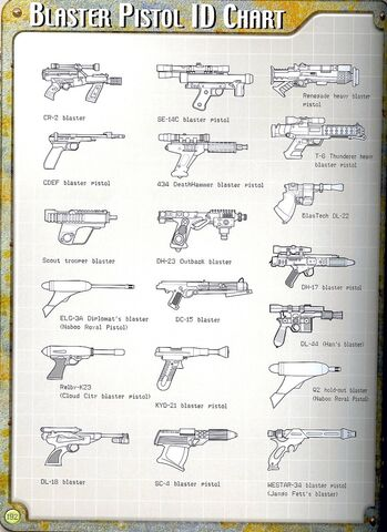 Archivo:Blasterpistols negwt.jpg