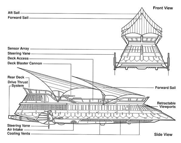 Archivo:Sailbarge schem.jpg