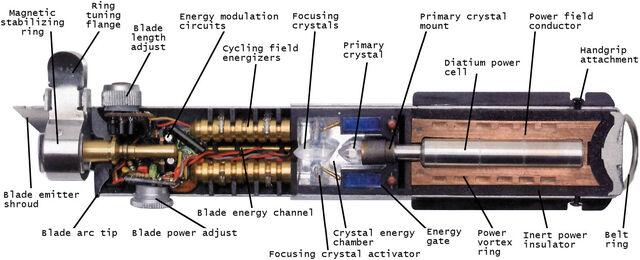 Archivo:Lightsaber-cutaway.jpg