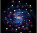 Lista de planetas