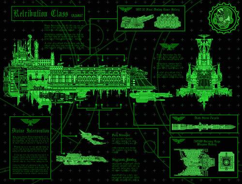Flota esquema acorazado clase retribución.jpg
