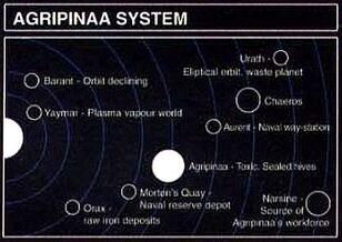 Sistema Agripinaa