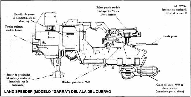 Land Speeder Ala del Cuervo Ángeles Oscuros.jpg