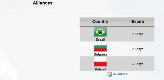 File:Alliances.jpg