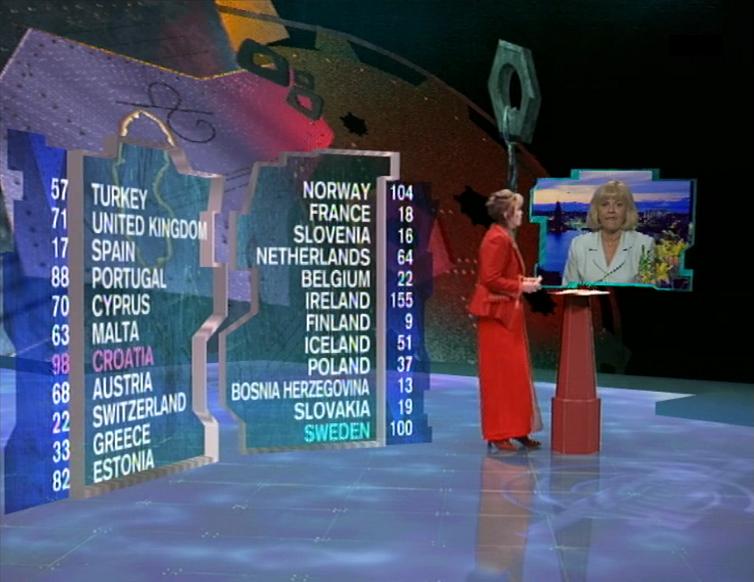 1996 scoreboard