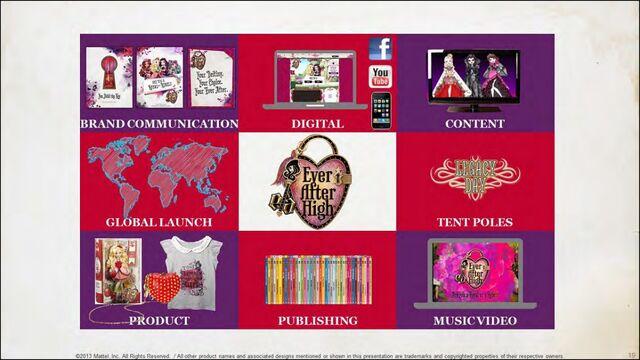 File:EAH launch presentation - sheet19.jpg