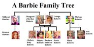 A Barbie Familly Tree