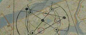 The Mandala Map