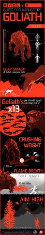 File:Goliath infographic lg.jpg