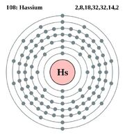 Hassium svg