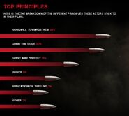 Expendables 2 info chart