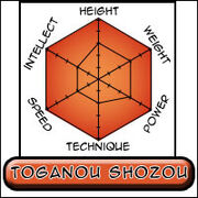 Toganou Hexagon