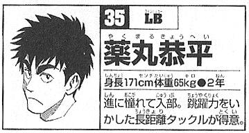 File:Kyohei Yakumaru.png