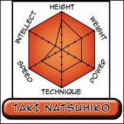 Taki Hexagon