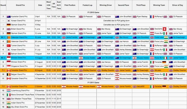 File:Calendar & Results17.png