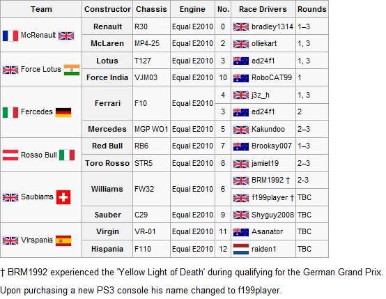 File:F1 Entry List 1st4.png