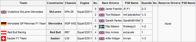 File:F2S2R3Entry List.png