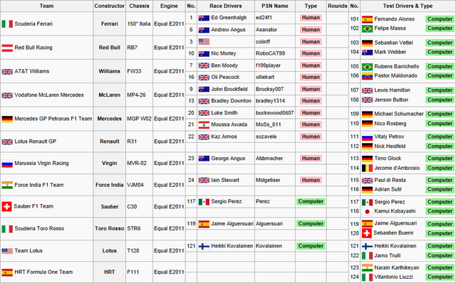 File:Winter Entry List.png