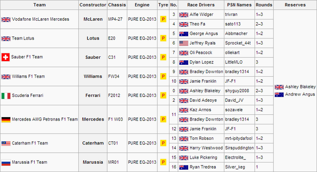 File:F1S3R3Entry List.png
