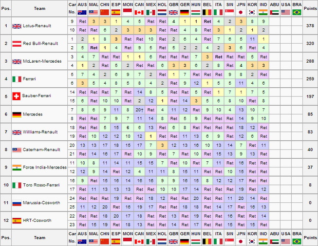 File:IND Constructors Championship.png