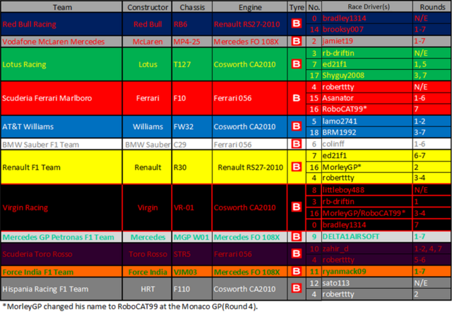 File:Entry List.png