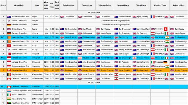 File:Calendar & Results16.png