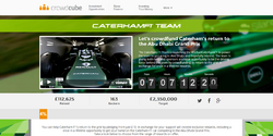 Caterham crowdfunding page