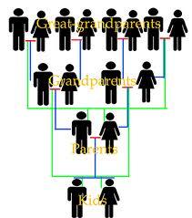 File:Family-tree.jpg