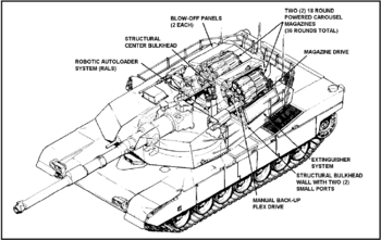 Abrams Autoloader System