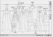Magic Council Members Height Comparison