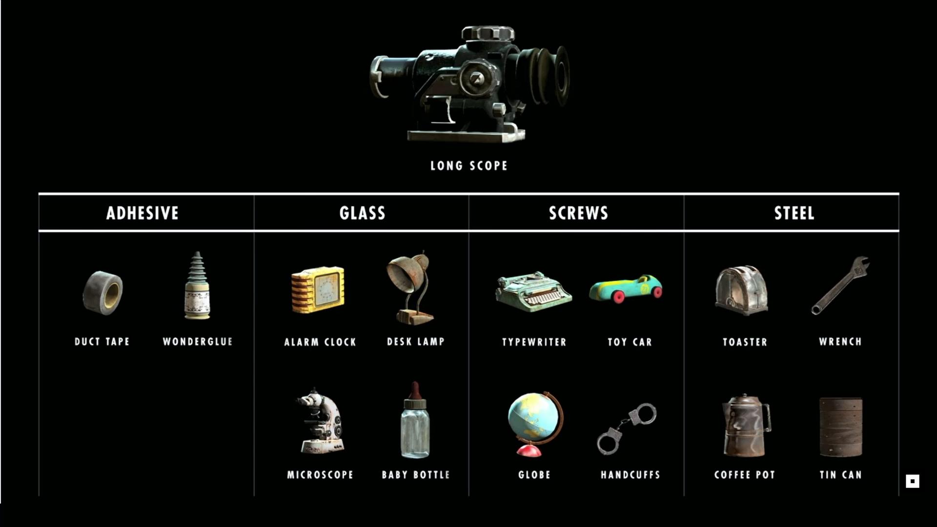 Fallout  Craft Screws