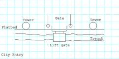 VB DD06 map Gate