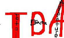 TDA Logo