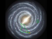 Milky Way Alliance 2643