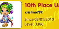 Cristina792