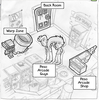 Peso Arcade