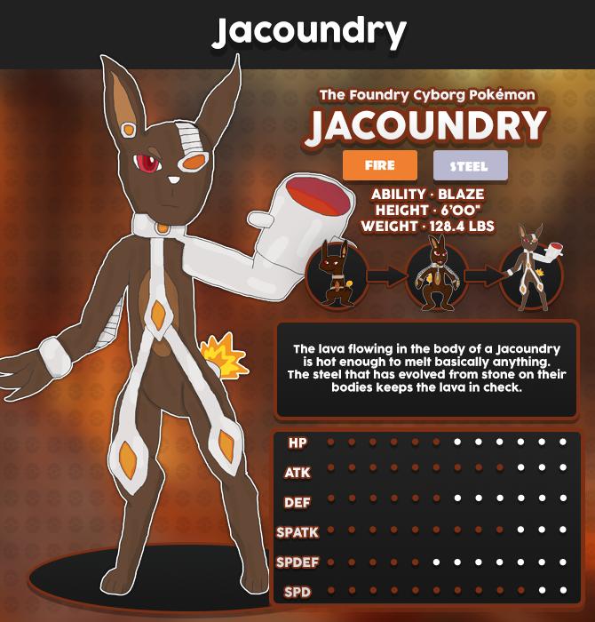 GSS - MO Jacoundry