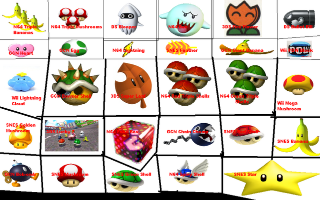 File:Items Retro.png