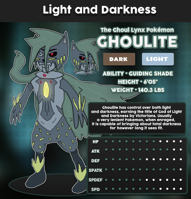 GSS - MO Ghoulite Info