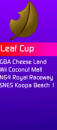 File:LeafCupTurbo.png