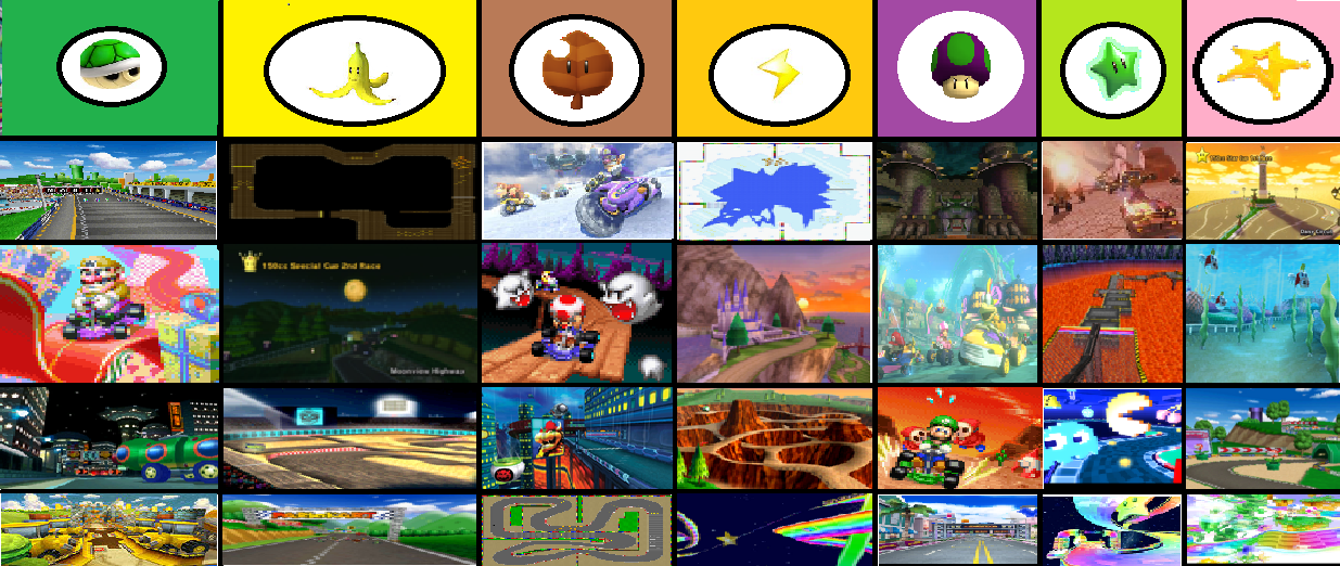 Image - Mario Kart 9 Retro cups courses.png | Fantendo ...
