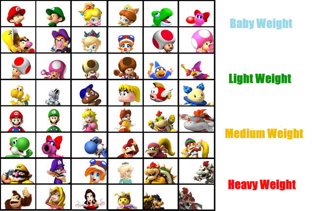 File:Mario Kart Light Speed Roster.png