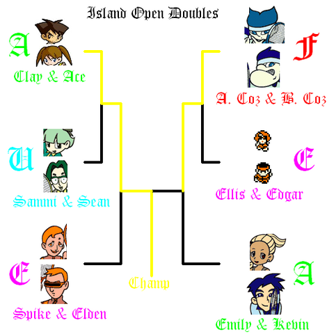 File:Island Open Doubles.png