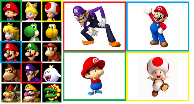 File:Mario Kart 8 Wii U Default Selection Screen.png