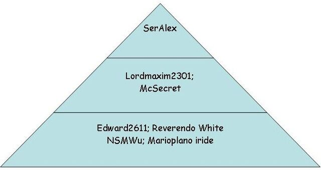 File:Fox Co. piramide.jpg